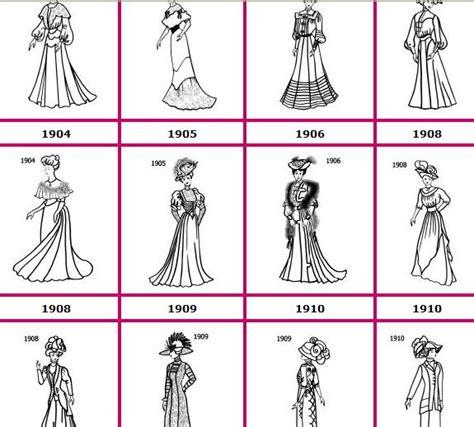 Moda a partir del año 1900 | Historia de la moda, Moda ...