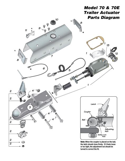 Model 70 & 70e trailer actuator parts diagram | Tie Down ...
