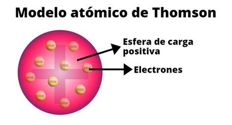 Modelo atómico de Thomson: características, postulados ...
