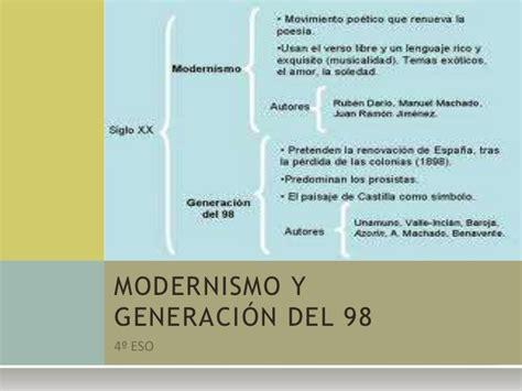 Modernismo 4 eso