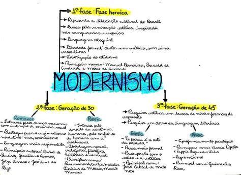 modernismo | Studies | Pinterest | Literatura, Lendas e ...