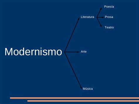 Modernismo y epoca del 98