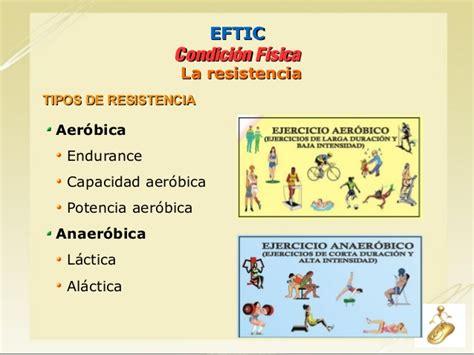 Módulo teórico 2 . la resistencia