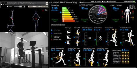 MotionMetrix 3D Running Analysis | Motion Analysis ...