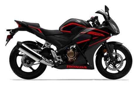 Motos Honda Perú | Catálogo y Precios | Somos Moto | Perú