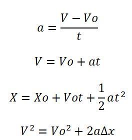 Movimiento rectilíneo uniformemente acelerado   Física ...