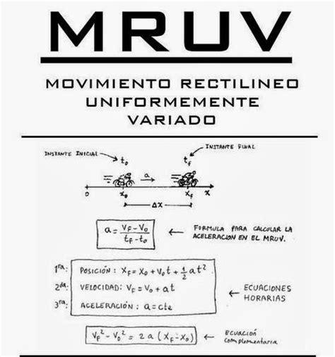 Movimiento Rectilíneo Uniformemente Variado : MRUV o ...