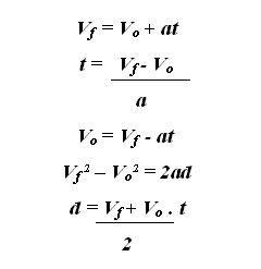 Movimiento Uniformemente Acelerado  M.U.A    Física ...