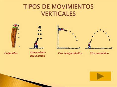 Movimientos Verticales
