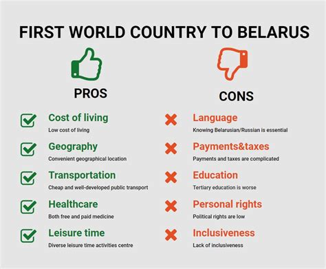 Moving To Belarus From 1st World Countries – Pros And Cons