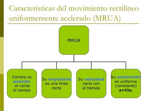 MRU   MRUA