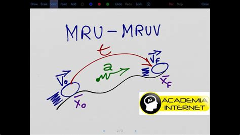 MRU, MRUV, Trayectoria, Desplazamiento, Velocidad ...