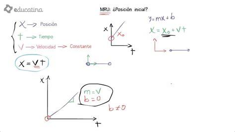 MRU ¿Posición inicial?   YouTube