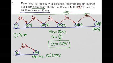 MRUV sin fórmulas   YouTube