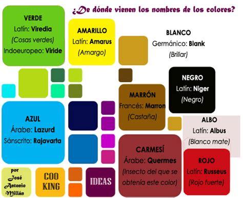 MS: ¿De dónde vienen los nombres de los colores en castellano?
