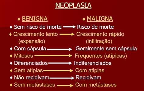 Multi   by Thamyres Lucas: Neoplasias Benignas x Malignas