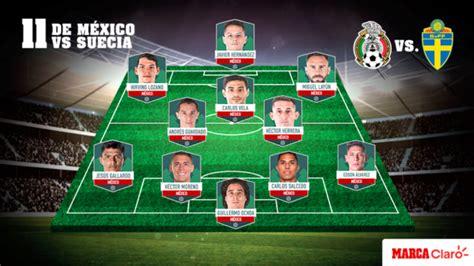 Mundial 2018: Alineación de México vs Suecia: Osorio ...