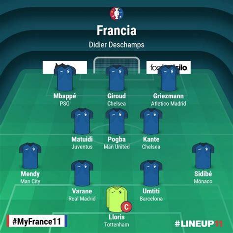 Mundial 2018: Convocatoria y posible alineación de Francia ...