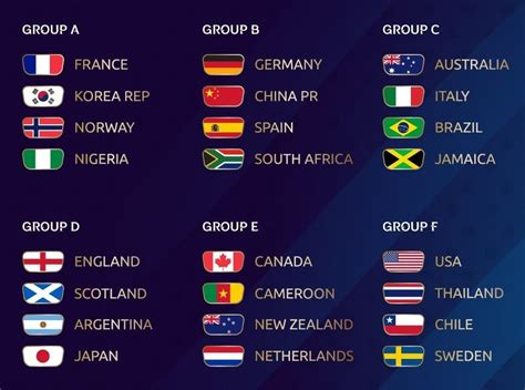 Mundial Femenino 2019   Análisis Grupo A ...