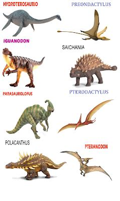 Mural  Dinosaurios Herbívoros / Carnívoros    La Webquest ...