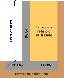 muro, contención, muro de contención | CÁLCULO CIVIL