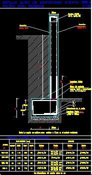 Muro de contención en AutoCAD | Descargar CAD  18.91 KB ...