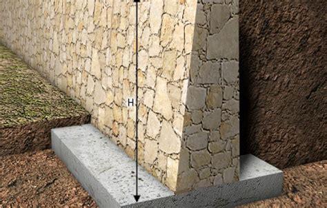 Muro de contención para tu vivienda? – ALUR Arquitectos