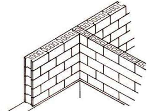 Muro   EcuRed