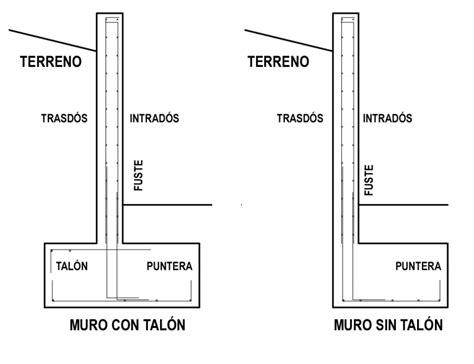 Muros de contención con talón o sin talón   e STRUC