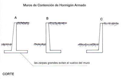 Muros de Contención  estructura    Urbipedia   Archivo de ...