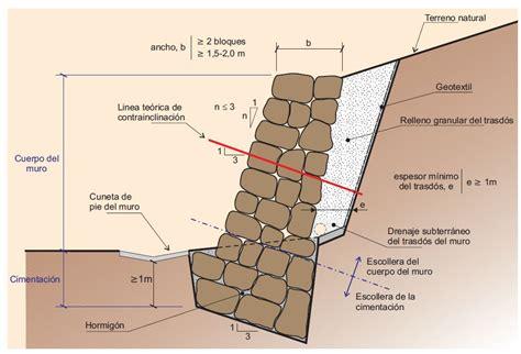 MUROS DE ESCOLLERA. | Muros, Muros de contención de ...