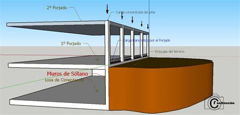 MUROS DE SÓTANO   FOTO CONSTRUCCION | Muros, Sotano ...