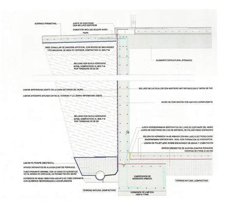 Muros de sótano: impermeabilización y drenaje   . : PLAN ...