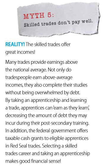 Myth: Skilled trades don t pay well. | Learning, Wellness ...