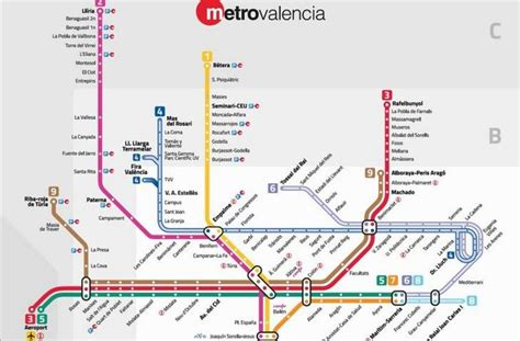 Na Camada de Valência: Transportes em Valencia