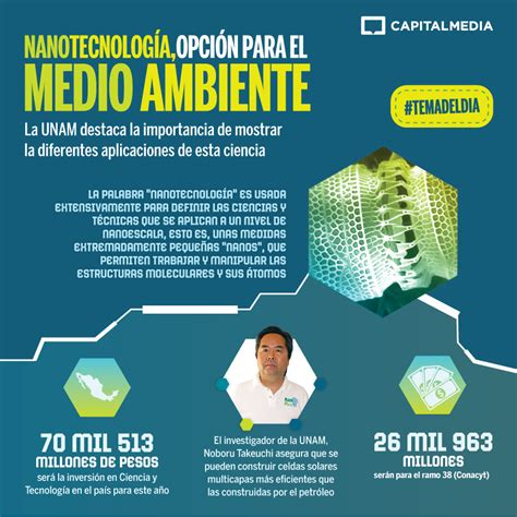 Nanotecnología, medio ambiente