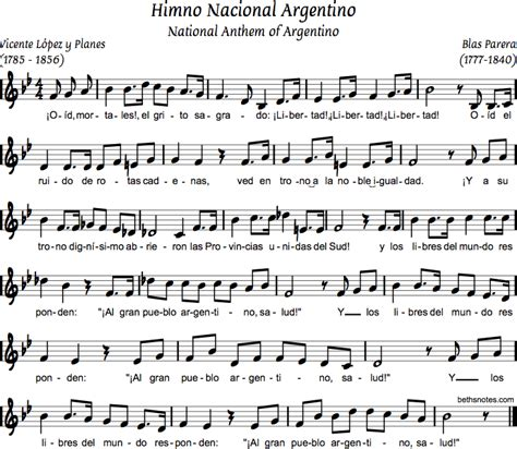 National Anthems   Beth s Notes