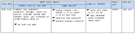 National Bank of Ethiopia Job Vacancy 2017 2018 www.nbe.gov.et