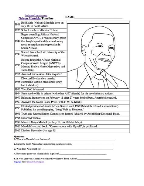 Nelson Mandela   EnchantedLearning.com