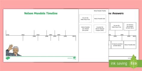 Nelson Mandela Timeline Cut and Paste Activity