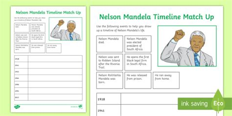 Nelson Mandela Timeline Match Up Worksheet / Worksheet