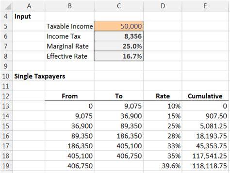 Net Salary Calculator Income Tax Calculator Uk