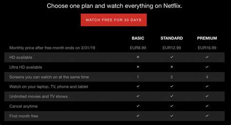 Netflix tantea subidas de precios en Europa