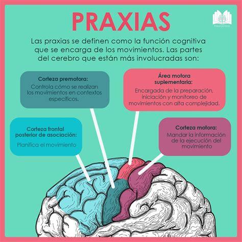 NeuroClass: Neuropsicología, Neurociencias y Educación ...