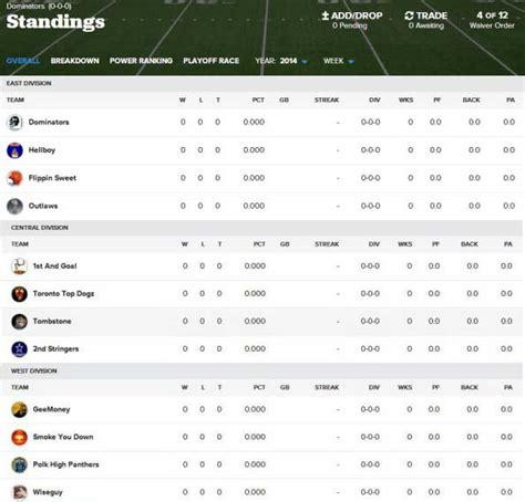 NFL Fantasy Football Keeper Leagues   Prime Fantasy Sports