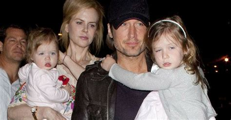 Nicole Kidman and Keith Urban s Daughters Make Rare Public ...