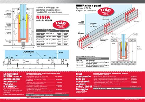 Ninfa 2012 13. Catalogo Tecnico. by Faraone Srl   Issuu