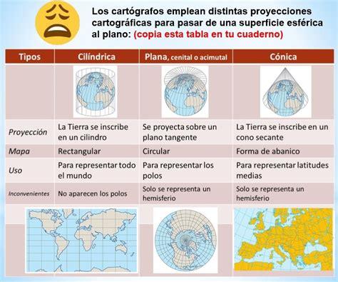 Nómadas en el S.XXI: 1.2 PROYECCIONES CARTOGRÁFICAS, MAPAS ...