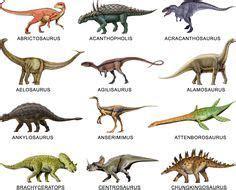nombres de dinosaurios   Buscar con Google | Tipos de ...