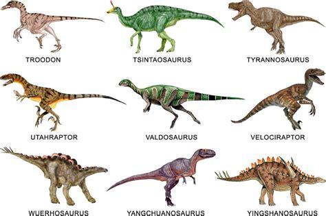 Nombres de dinosaurios de la A a la Z  TODOS